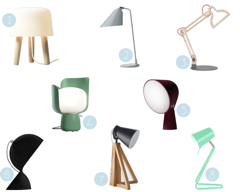 des lampes d 39 appoint design. Black Bedroom Furniture Sets. Home Design Ideas
